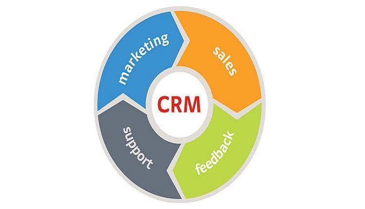مدیریت ارتباط با مشتری یا CRM چیست و چه اهمیتی دارد؟